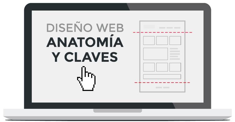 Curso de diseño web #2: Anatomía y claves - Boluda.com