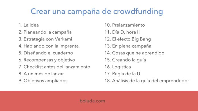 crear campana crowdfunding