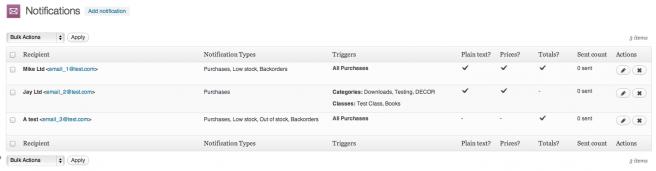 El plugin permite gestionar las notificaciones como quieras