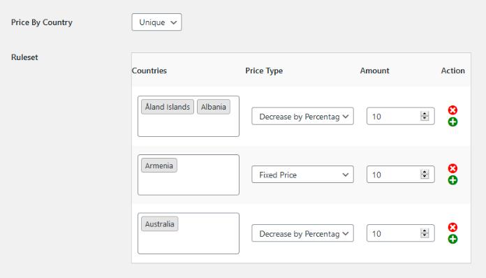 Podemos establecer precios por país a nivel de categoría y global