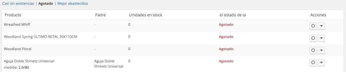 El informe de productos agotados nos muestra los productos fuera de stock