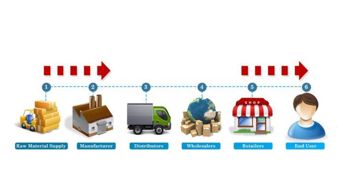 logistica crowdfunding