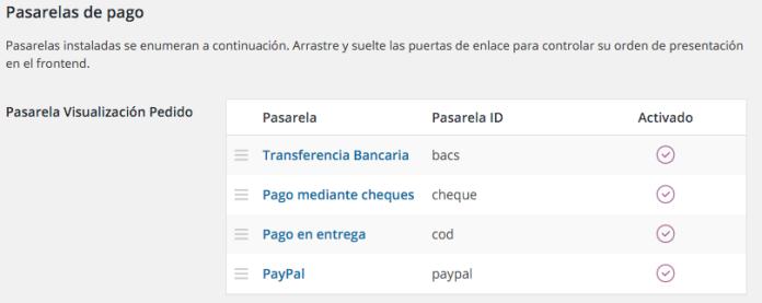 Pasarelas de pago por defecto en WooCommerce