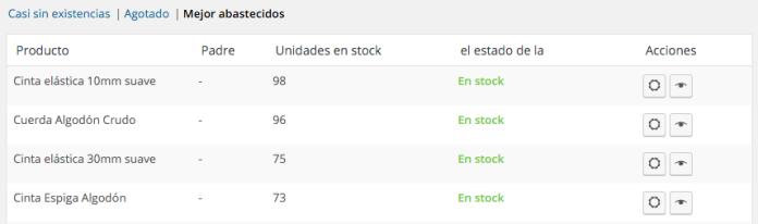 Podemos ver los productos con más stock
