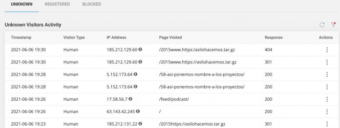 registro actividad wordpress