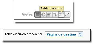 Tablas dinámicas en Analytics