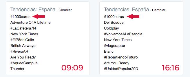 El experimento aguantó todo el día liderando el listado de Trending Topics